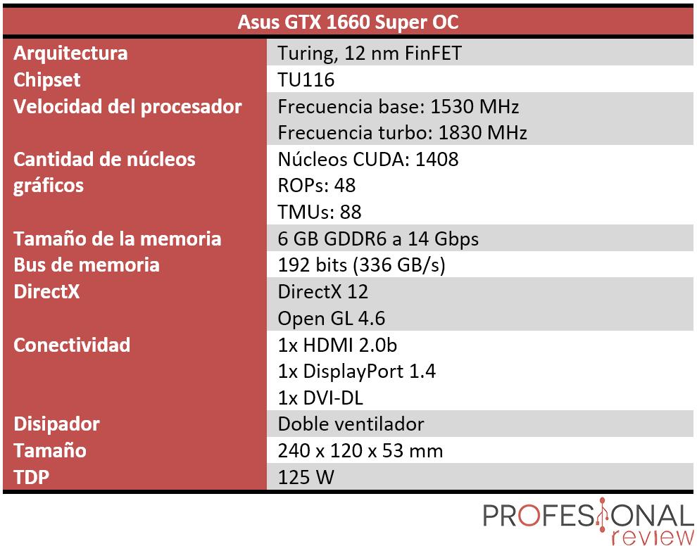 Asus GTX 1660 Super OC Características