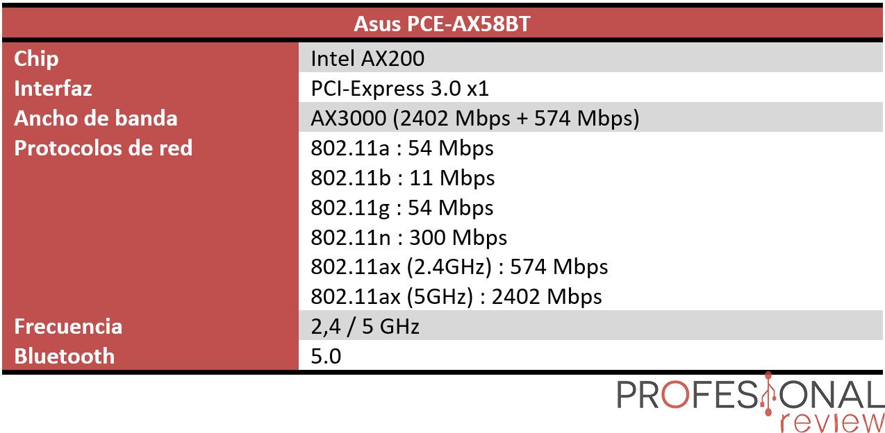 Asus PCE-AX58BT características