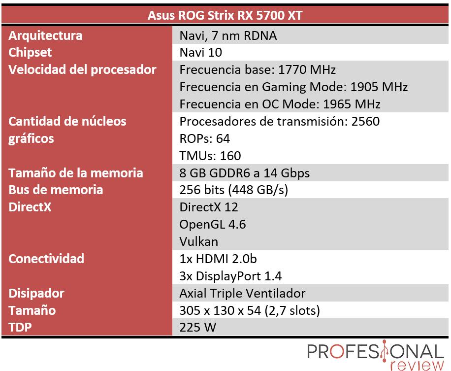 Asus ROG Strix RX 5700 XT características