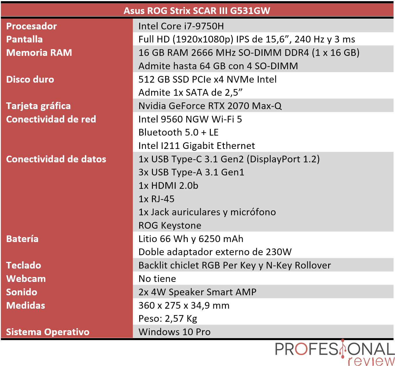 Asus ROG Strix SCAR III G531GW características