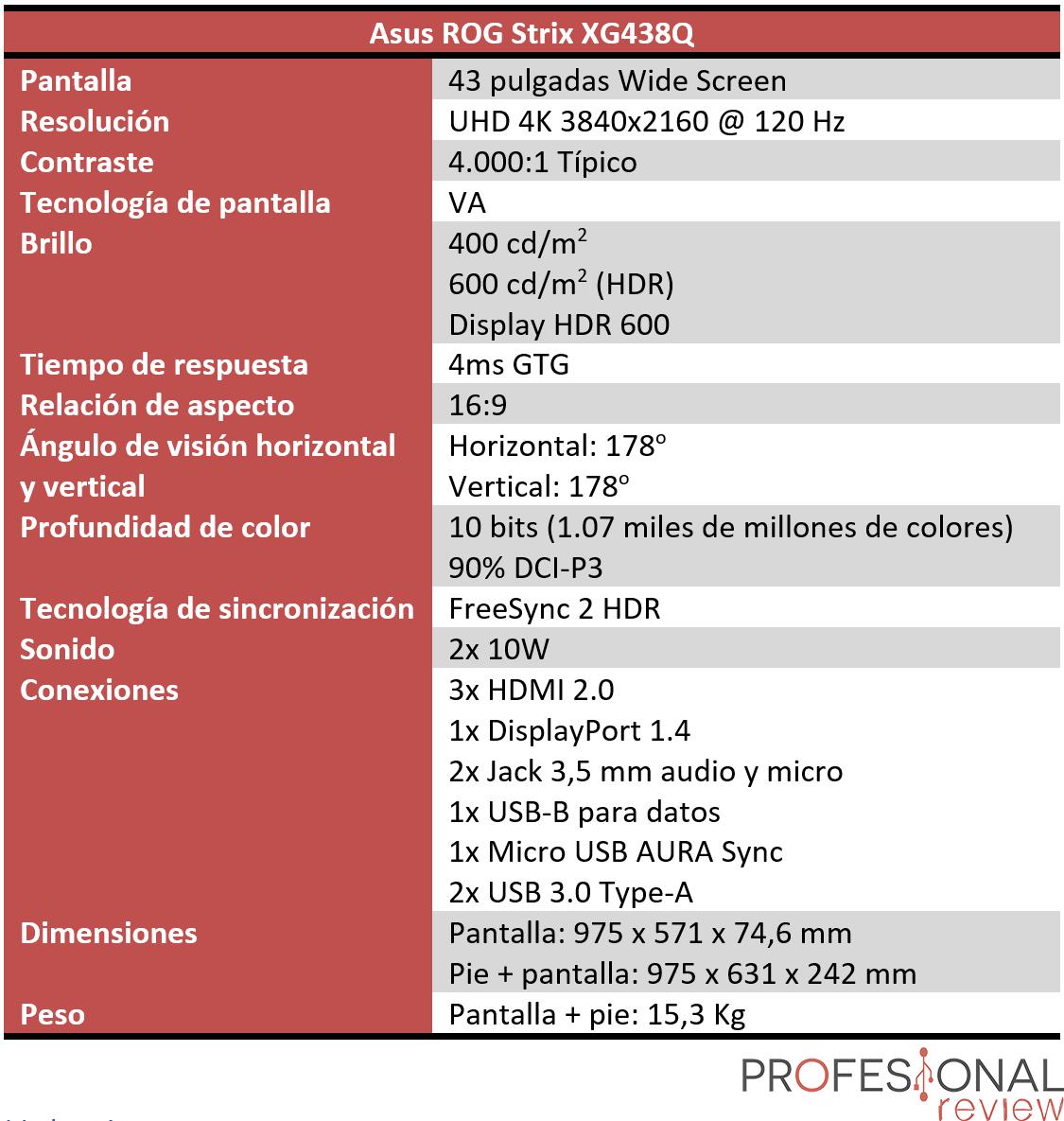 Asus ROG Strix XG438Q características