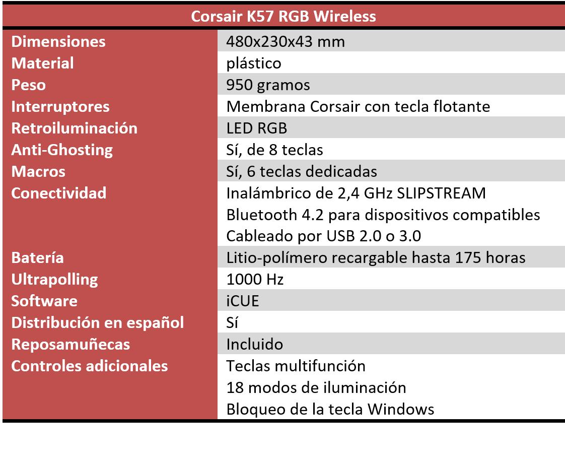 Corsair K57 RGB Wireless características