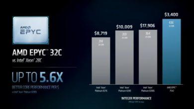 Photo of EPYC Rome tiene un 400% mas de rendimiento por dolar que Xeon