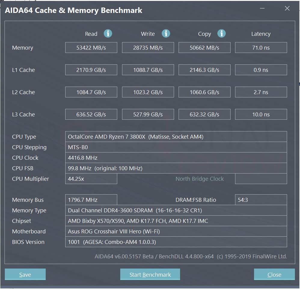 Escalado RAM