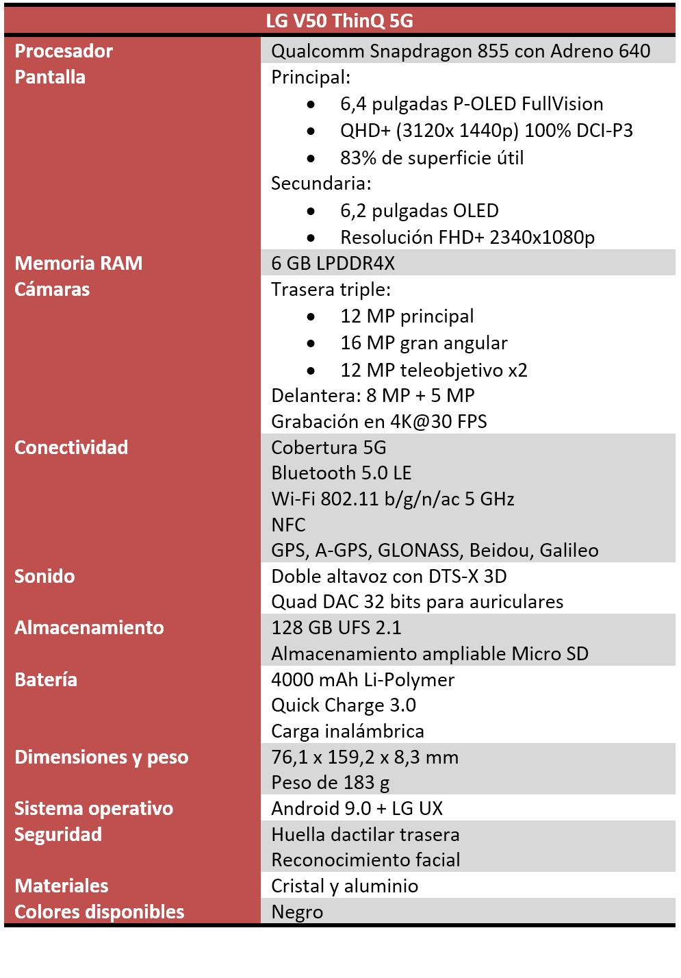LG V50 ThinQ 5G características