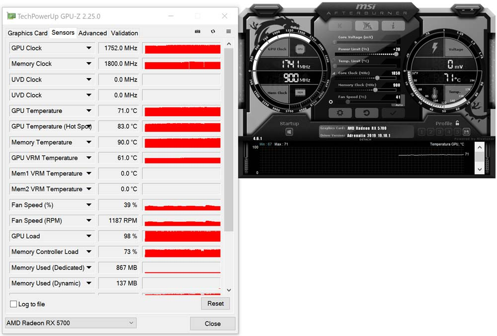 MSI RX 5700 Gaming X Overclocking