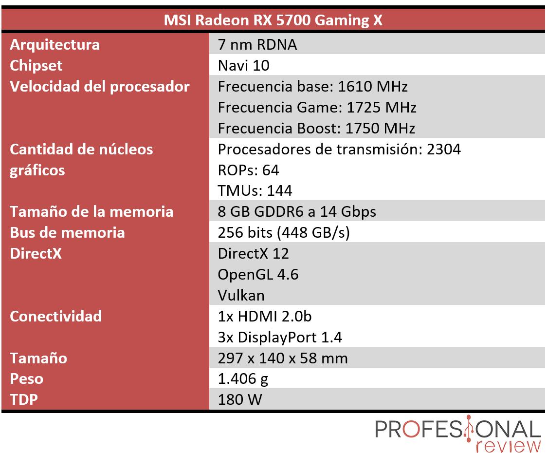 MSI RX 5700 Gaming X características