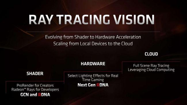 Analizan las herramientas de Ray Tracing para Xbox Series X de AMD en un nuevo vídeo 3