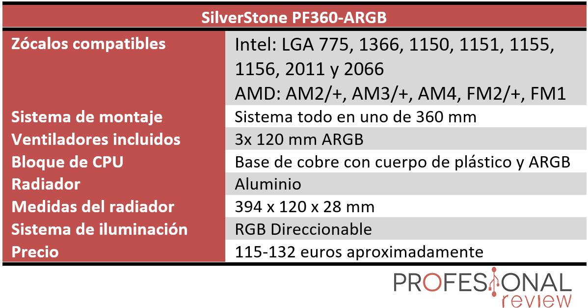 SilverStone PF360-ARGB Características