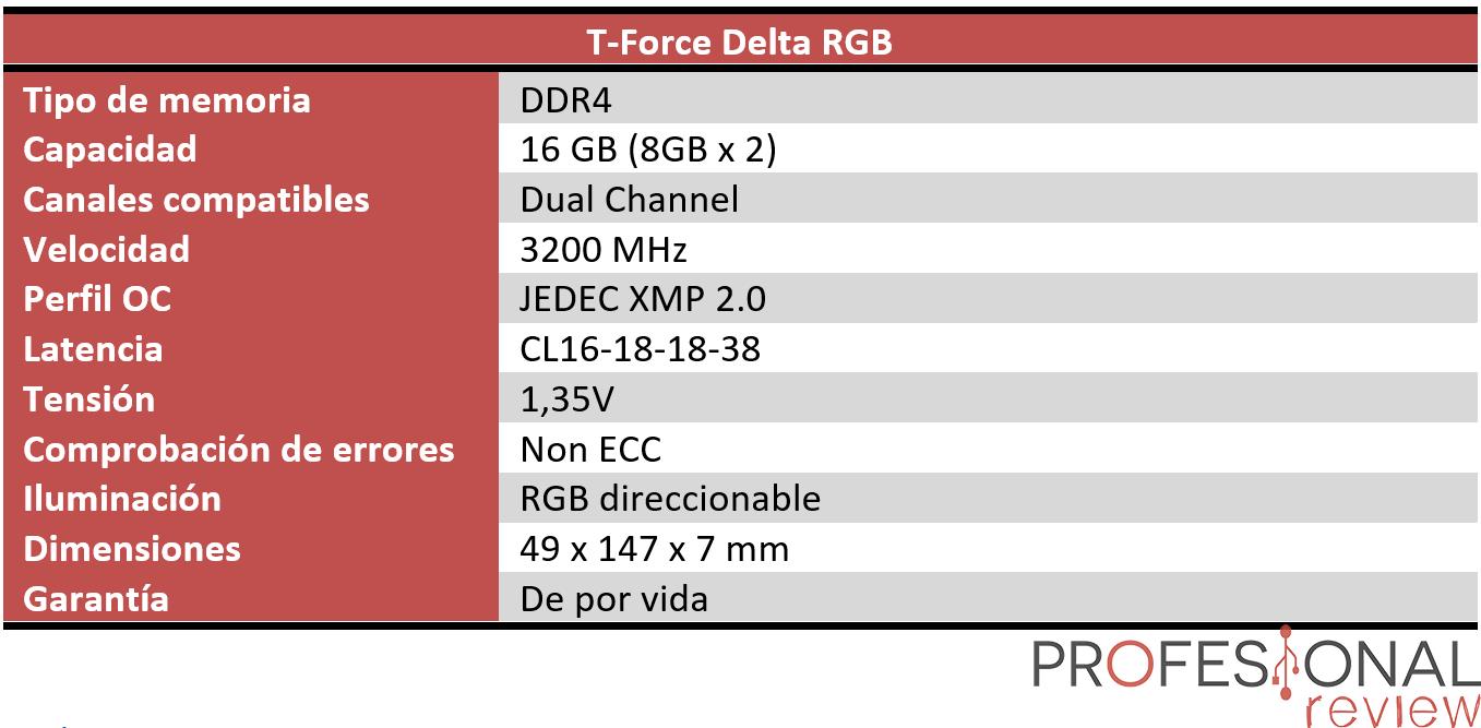 T-Force Delta RGB Caracteristicas