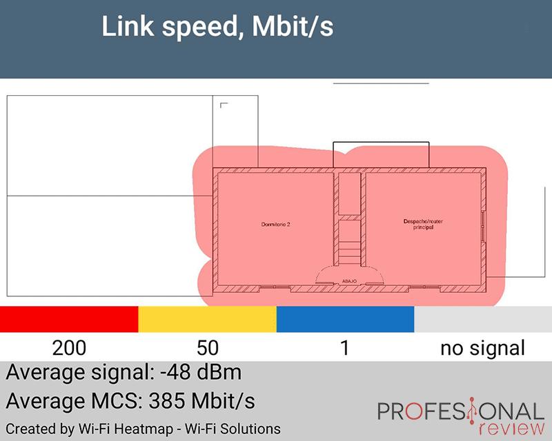 TP-Link Deco P9 Hot Map
