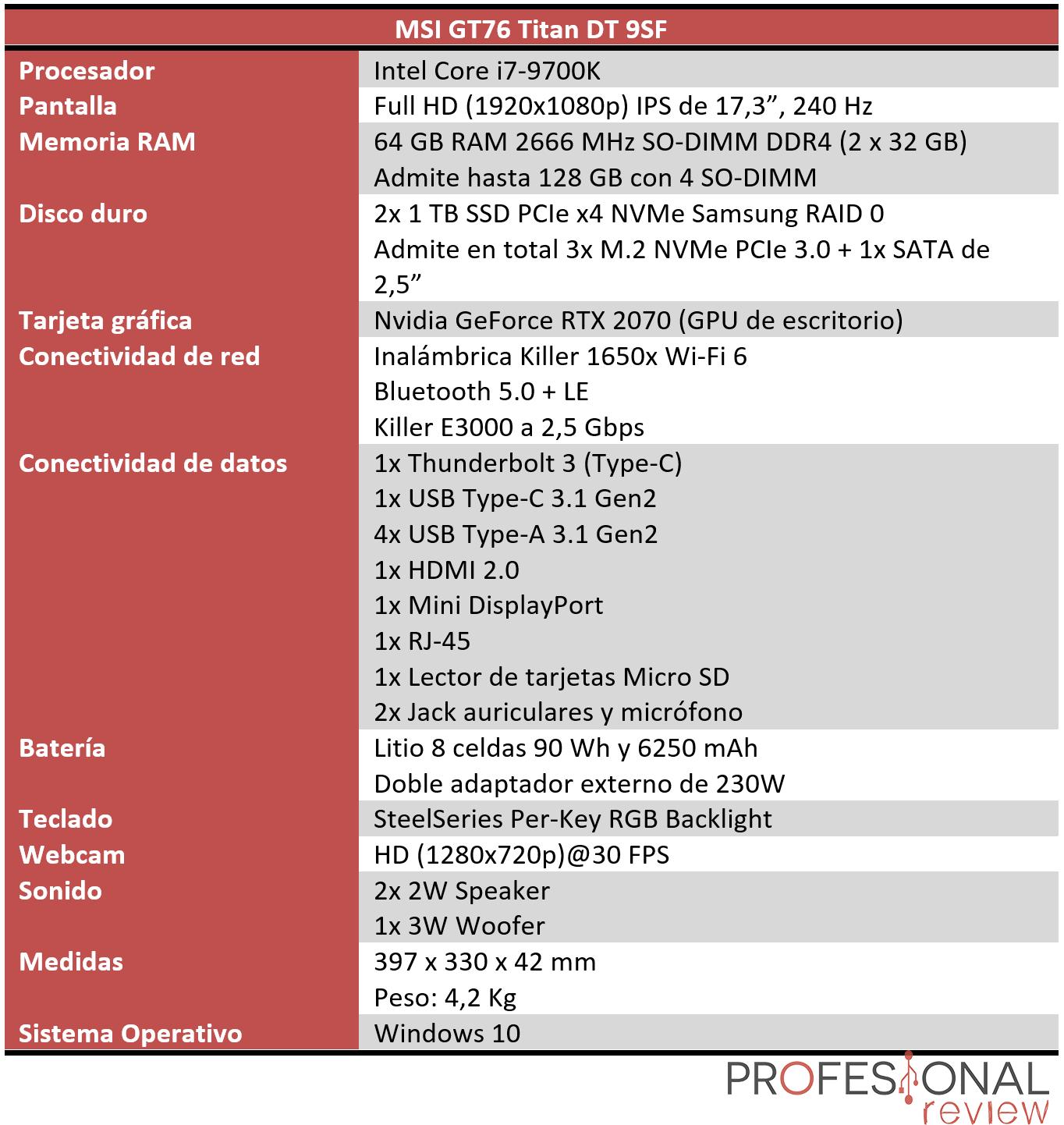 MSI GT76 Titan Características