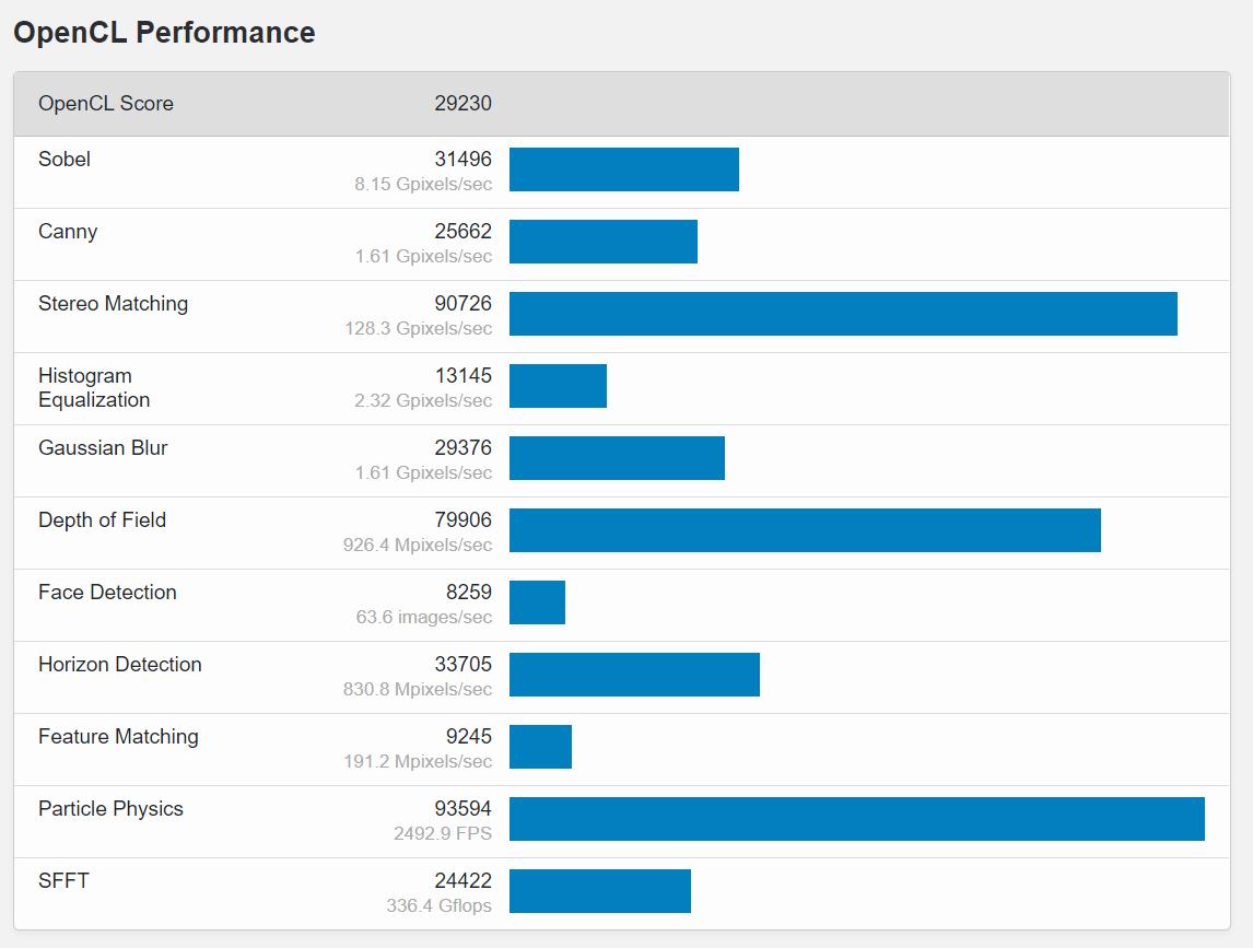 AMD-Radeon-Pro-5500M-01