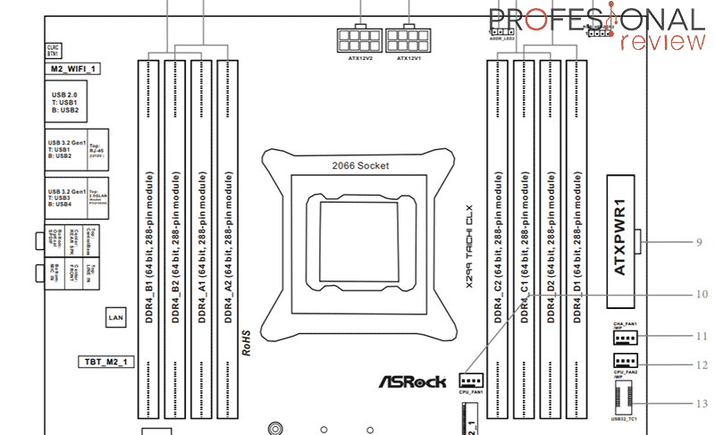 ASRock X299 Taichi CLX RAM