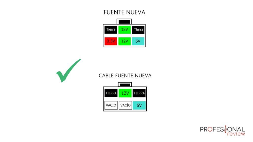 reutilizar cables
