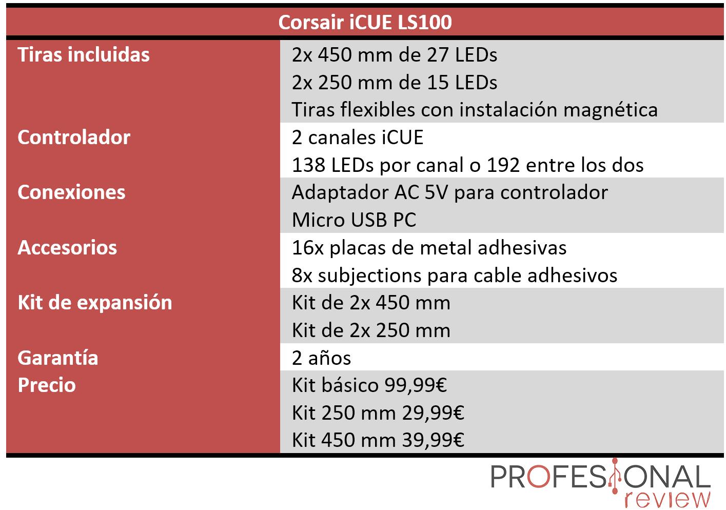 Corsair iCUE LS100 características