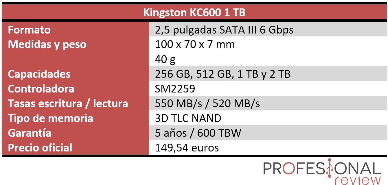 Kingston KC600 características