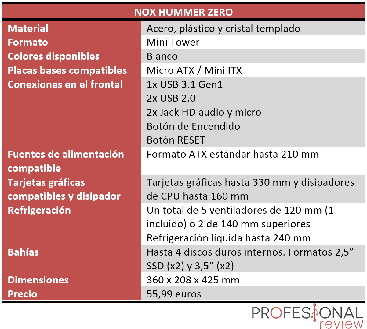 NOX HUMMER ZERO características