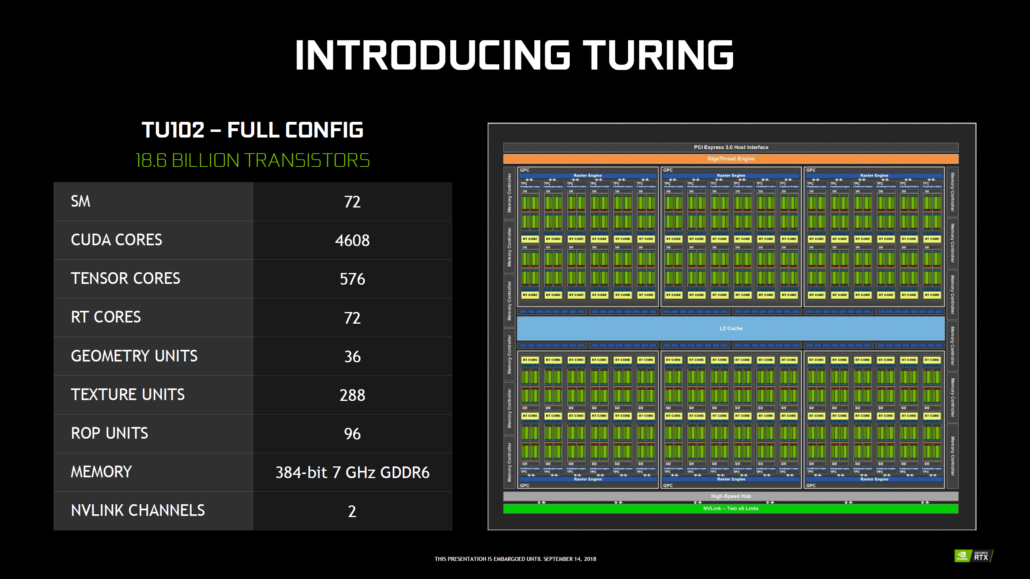 NVIDIA-GeForce-20-Series_Official_Turing_02.png