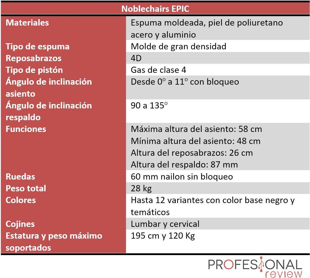 Noblechairs EPIC PU Características