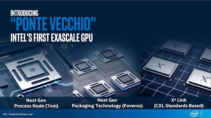 Photo of Ponte Vecchio, Intel confirma su nueva GPU para el sector HPC 'Exascale'
