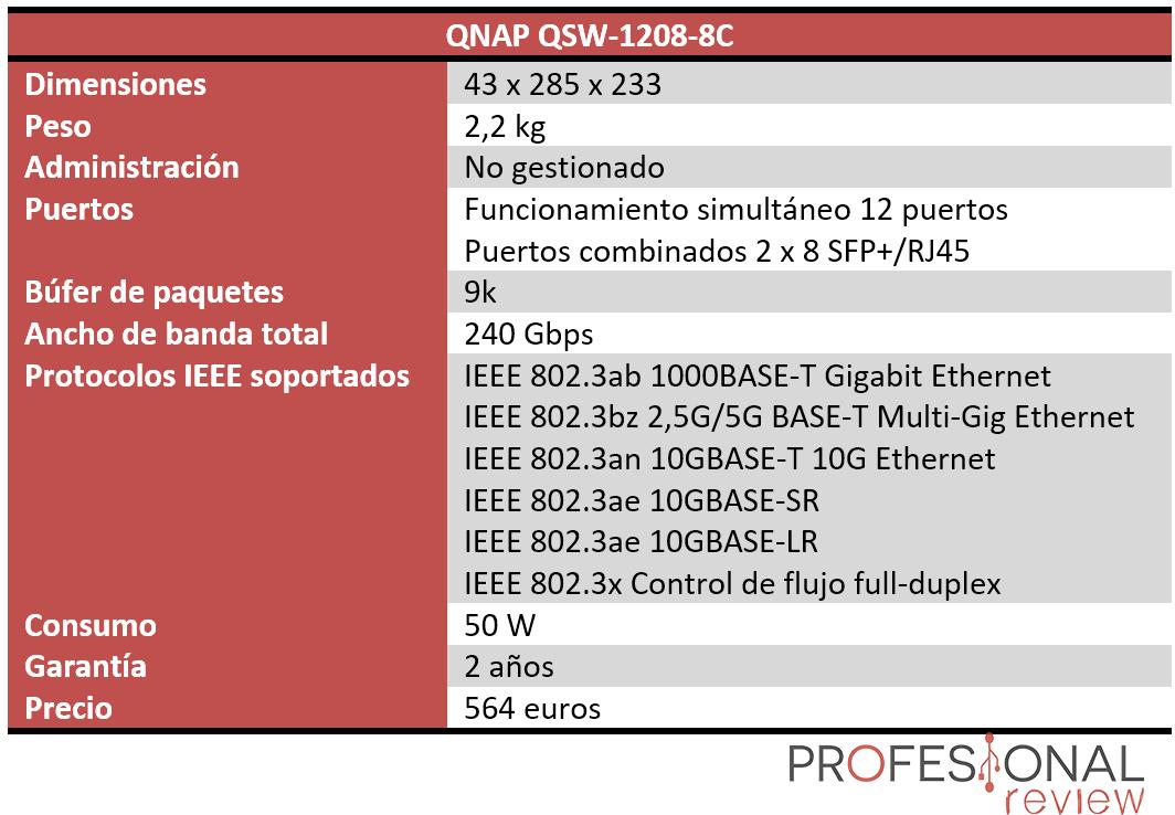 QNAP QSW-1208-8C características