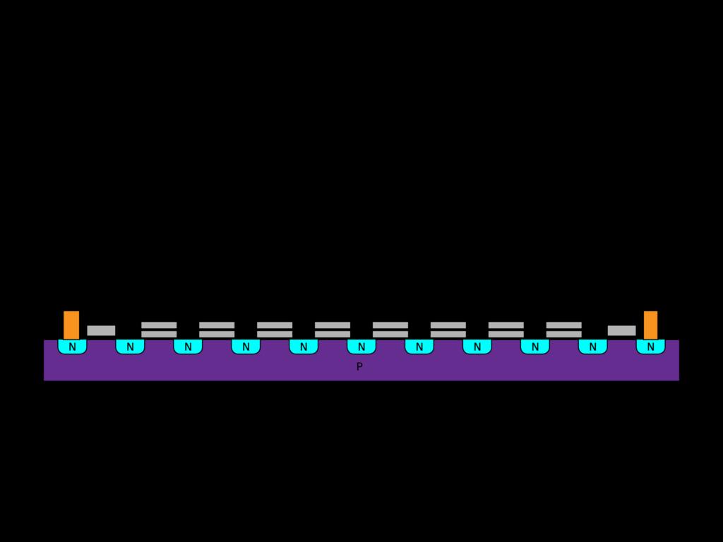 Estructura transistores NAND