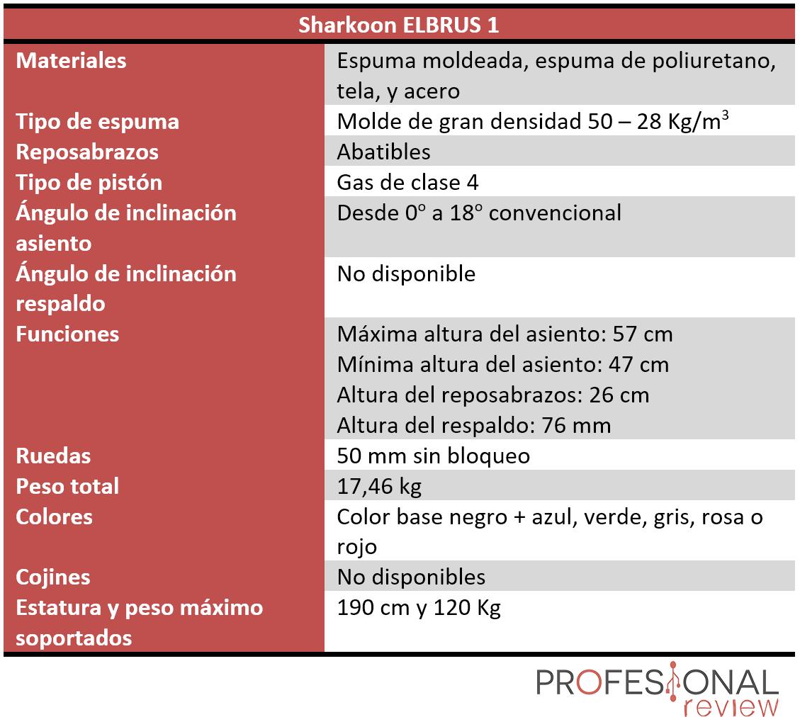 Sharkoon ELBRUS 1 Características