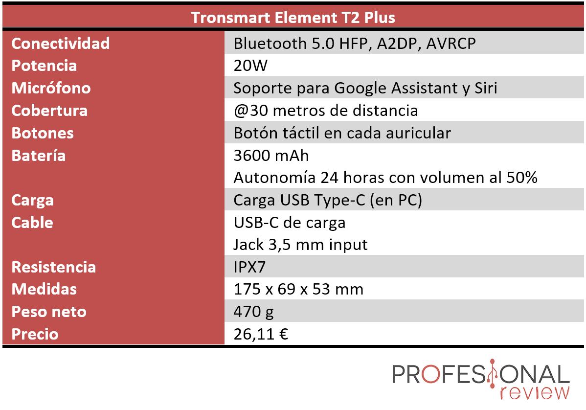 Tronsmart Element T2 Plus Características