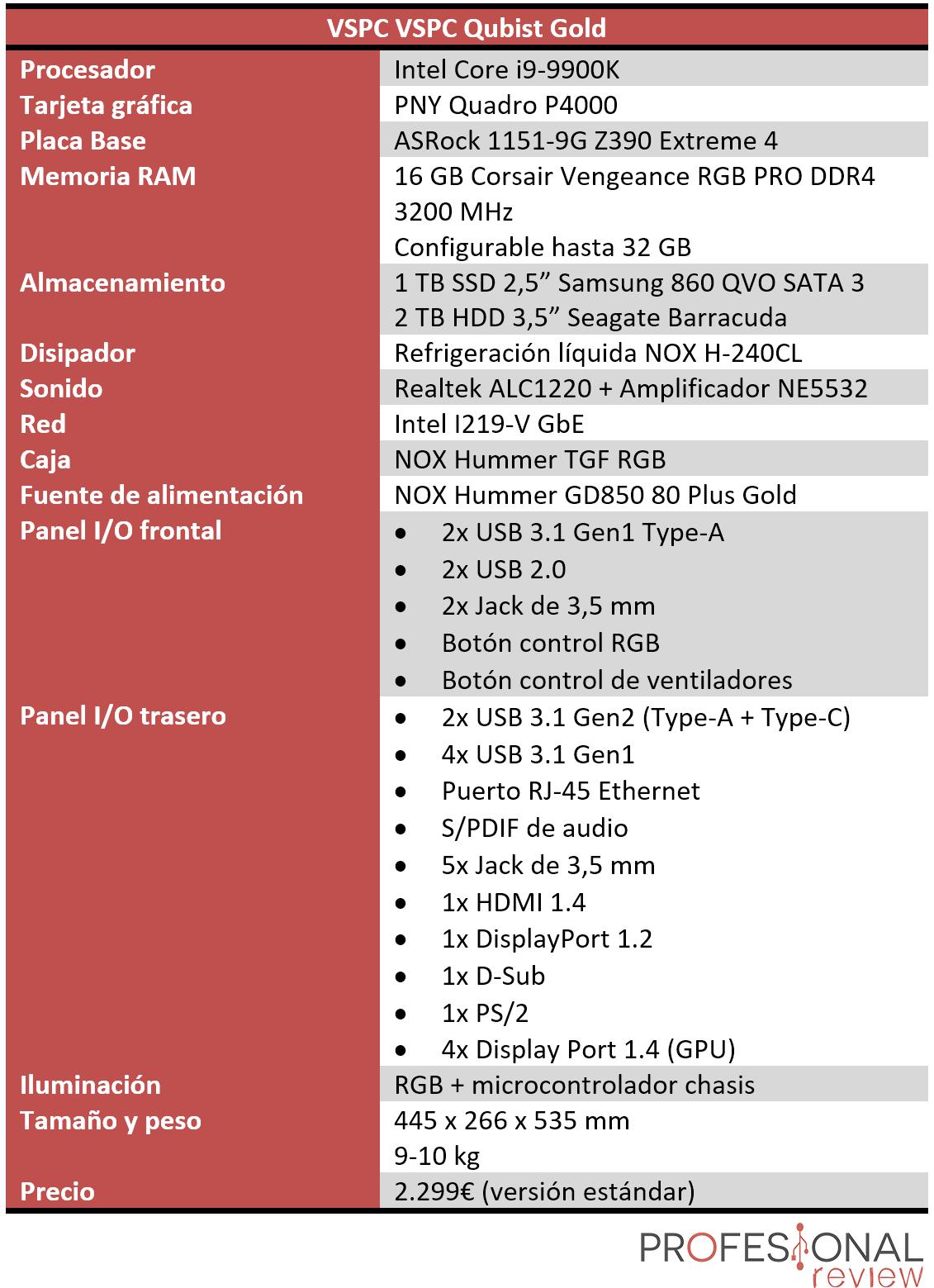 VSPC Qubist Gold Característica