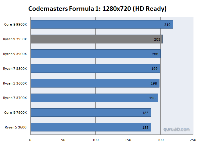 codemaster formula-720p-00