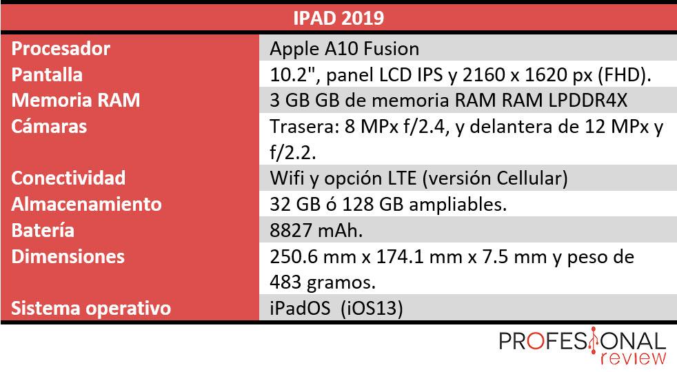 iPad 2019 características técnicas