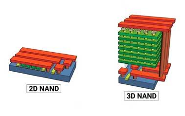 Toshiba 3D NAND
