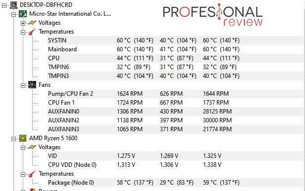 temperaturas test