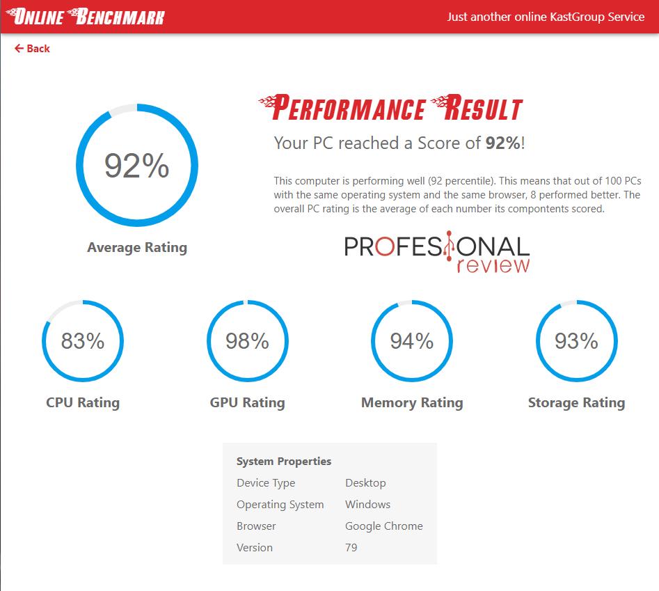 test rendimiento online benchmark