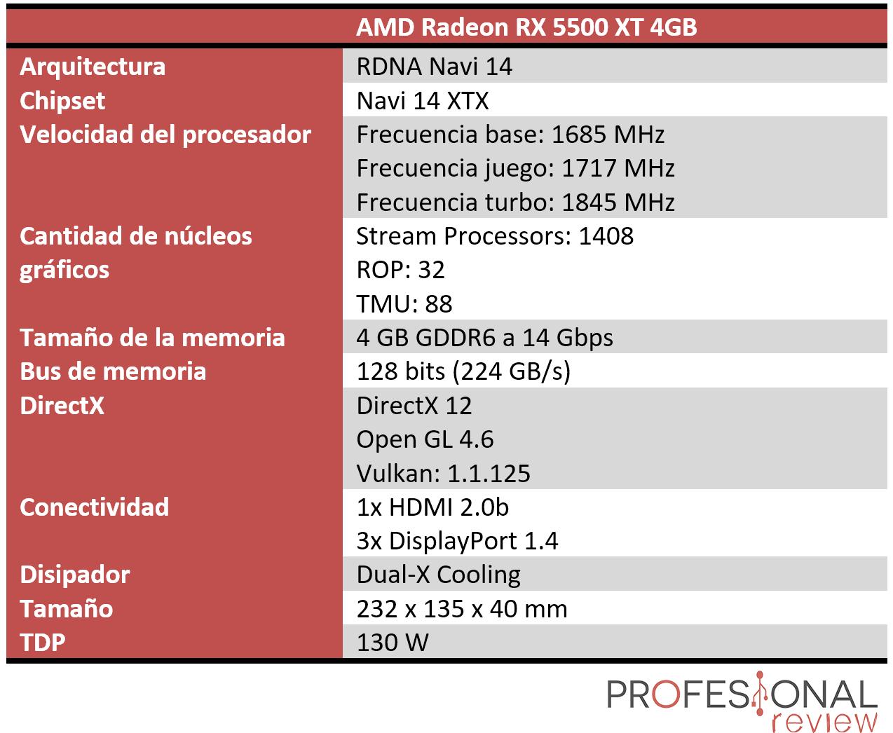 AMD Radeon RX 5500 XT características