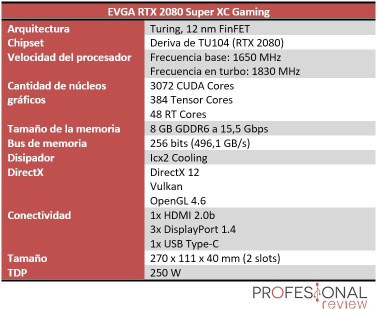EVGA RTX 2080 Super XC Gaming Características