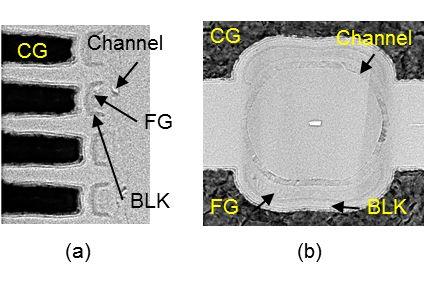 "Photo of Kioxia muestra un posible sucesor de NAND ""Twin BiCS Flash"""