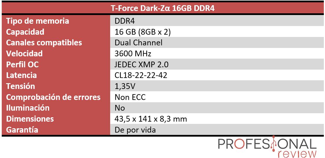 T-Force Dark Zα Características