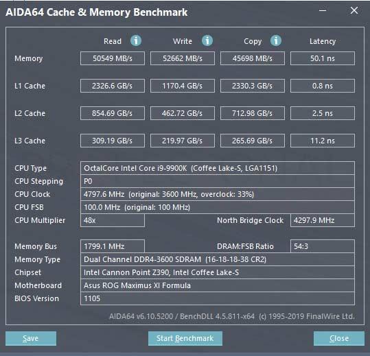 T-Force Dark Zα benchmark Intel