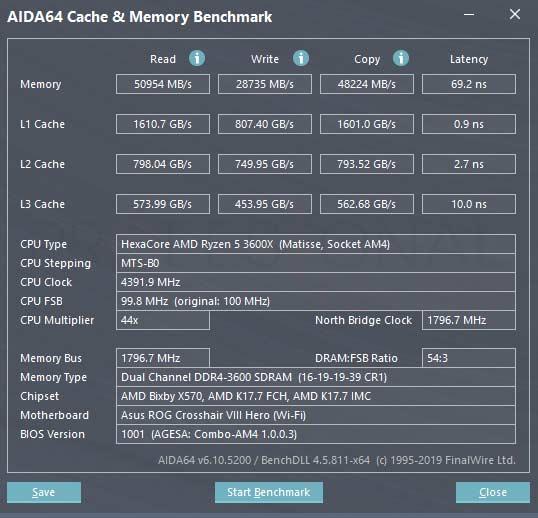 T-Force Dark Zα benchmark AMD