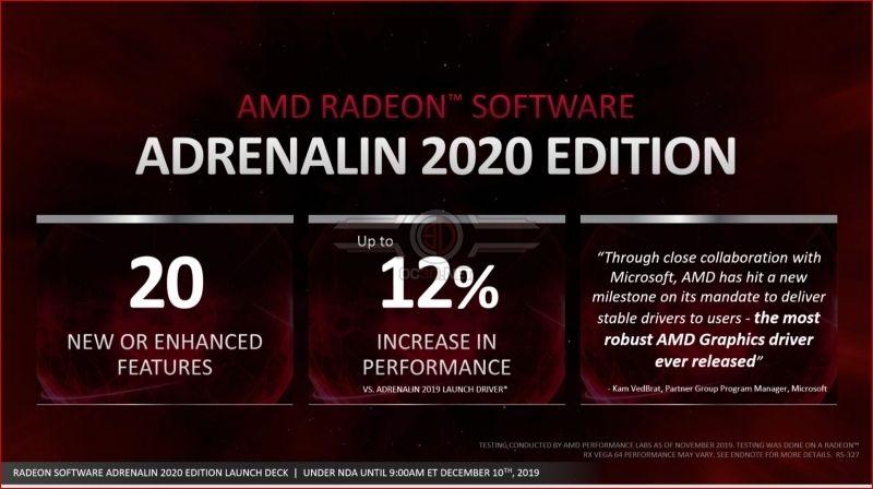 Adrenalin 20.1.1