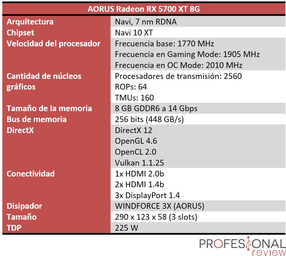 AORUS Radeon RX 5700 XT 8G características