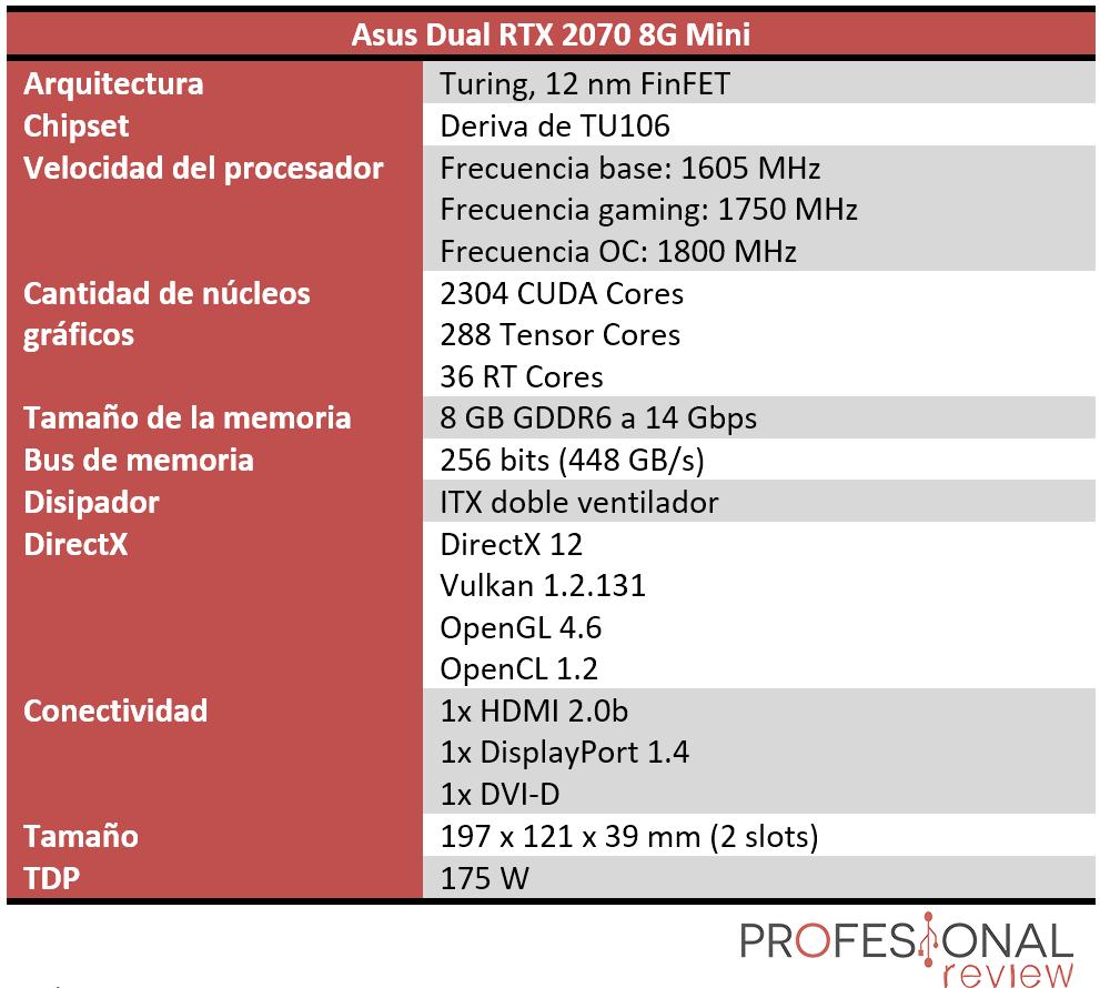 Asus Dual RTX 2070 8G Mini características