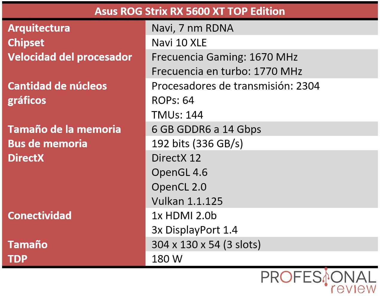 Asus ROG Strix RX 5600 XT TOP Edition Características