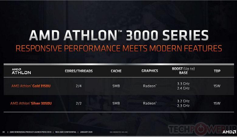 Photo of Athlon 3000 Gold y Silver, Nuevos CPUs para portátiles de bajo coste