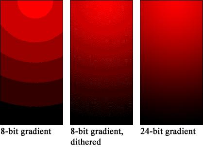 10 bit 24 bit 12 bit color
