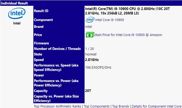 Core i9 nuevo
