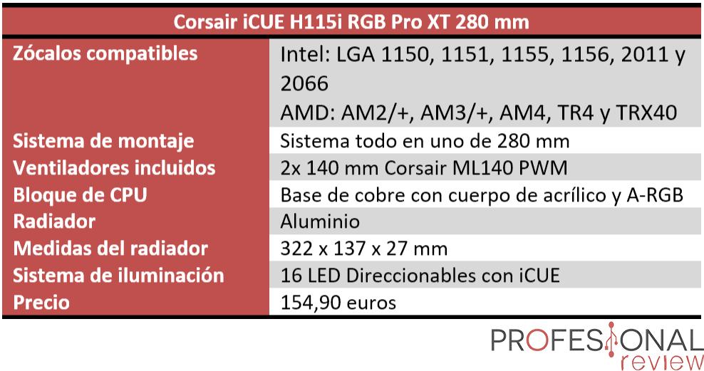 Corsair iCUE H115i RGB Pro XT Características