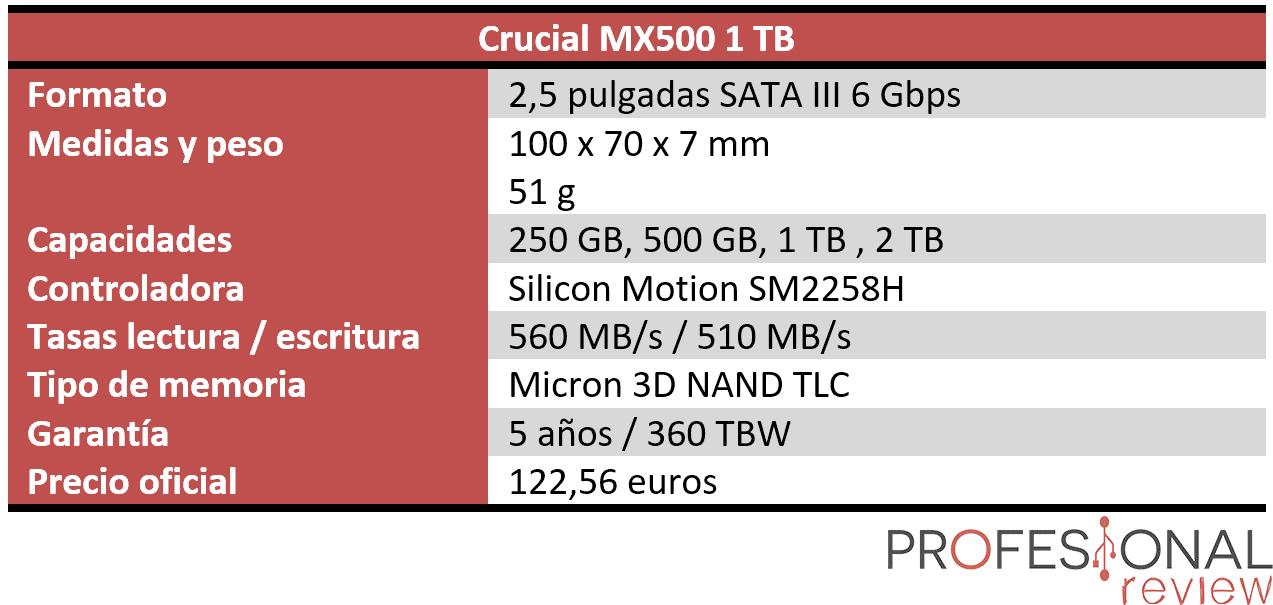 Crucial MX500 Características